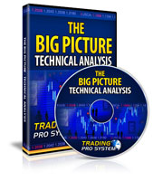 dvd trading video - technical analysis